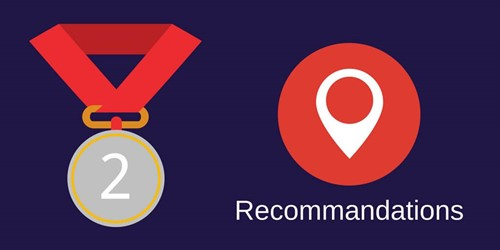 Hotel App Recommendations